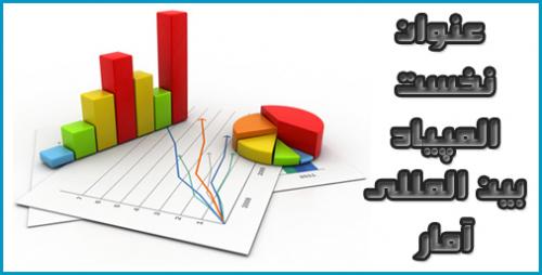 کسب عنوان نخست المپیاد بین المللی آمار توسط دانشجویان دانشگاه صنعتی اصفهان